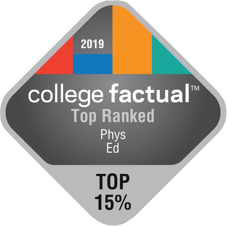 college factual: Top ranked Phys Ed - Top 15%