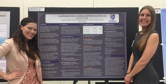 Students Presenting at UNH's Undergraduate Research Conference
