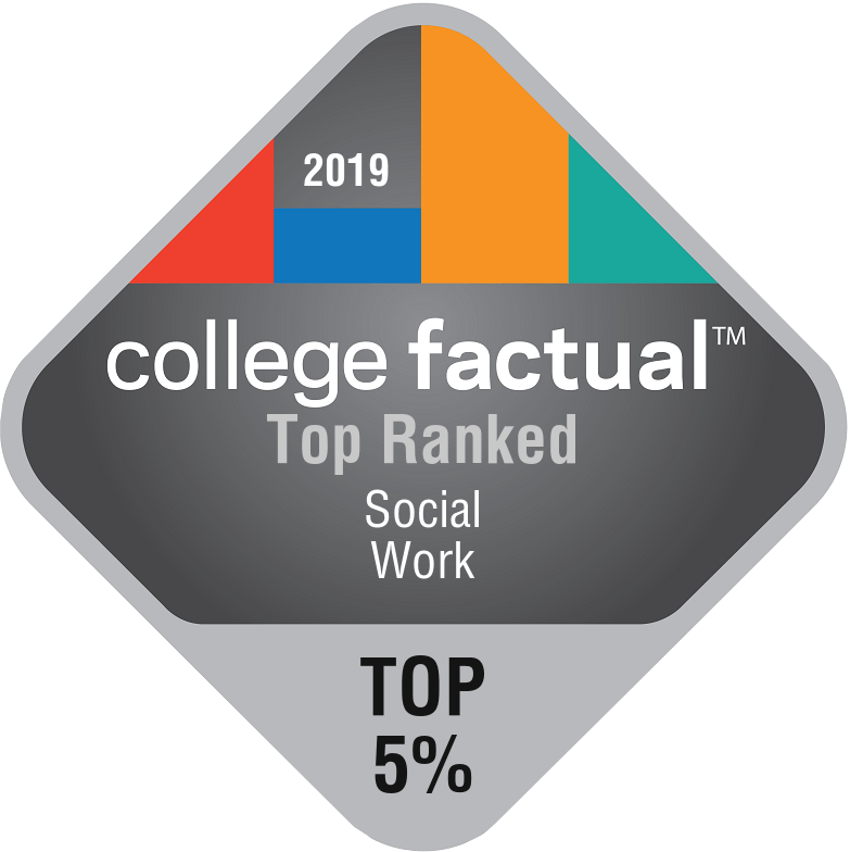 college factual: top ranked Social Work Top 15%