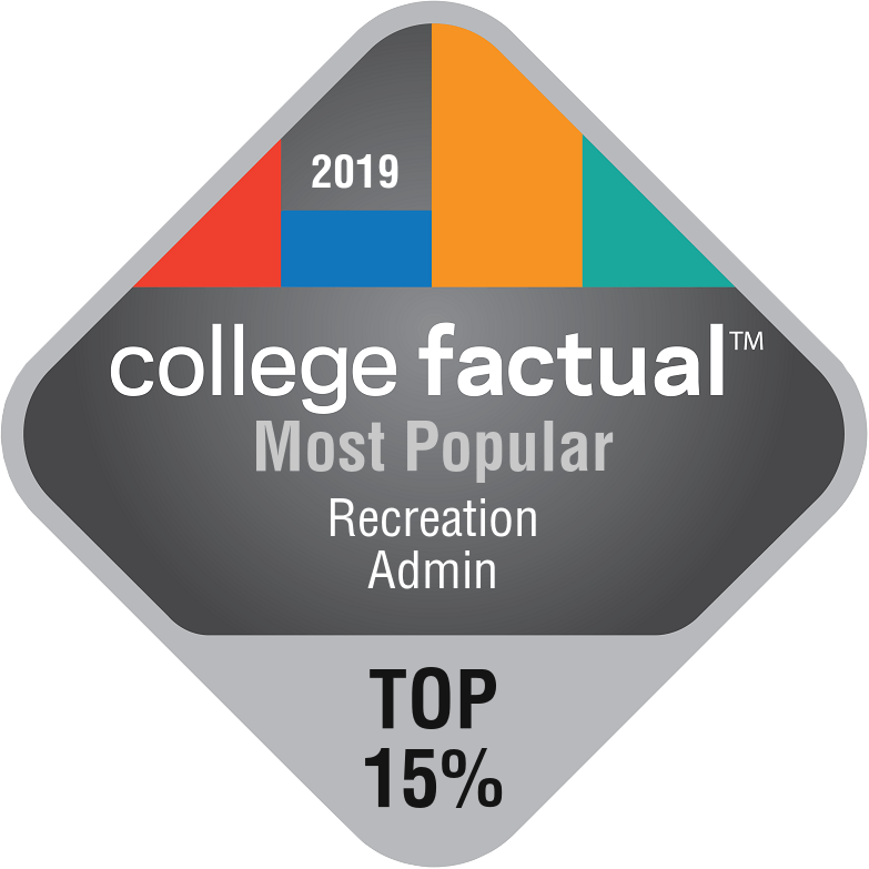 college factual Most Popular Recreation Admin: Top 15 %